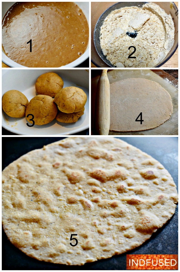 Step by step pictorial for Khahurachi poli- 1. The dates blended with warm milk, 2.the roasted besan and sesame seeds ground, 3.the kneaded dough, divided into balls 4. The rolled out poli, 5 roasting it on a flat griddle.